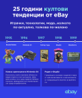 eBay празнува 25 години!